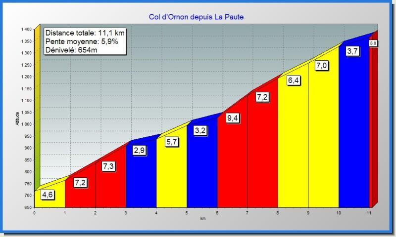 Col_d_Ornon_depuis_la_Paute